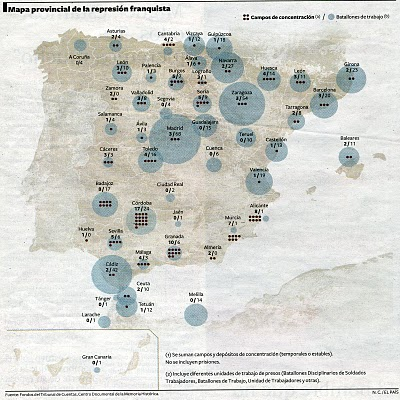 Resultado de imagen de campos de concentracion españa